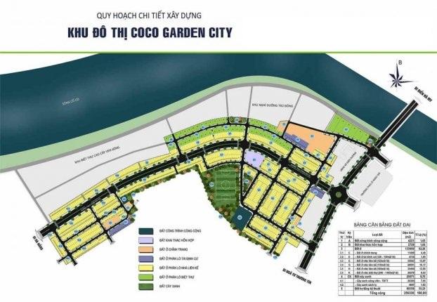 Coco Garden City