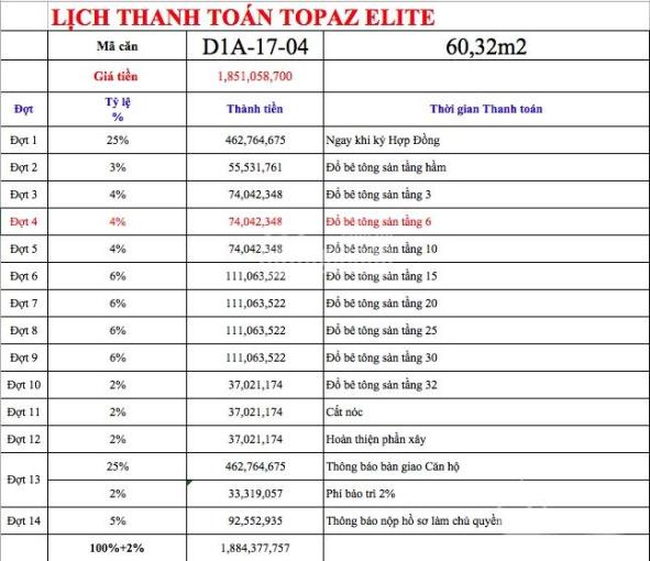 Căn hộ Topaz Elite giá tốt nhất thị trường, view công viên, tầng trung, 2PN-3PN, liên hệ 0909741038
