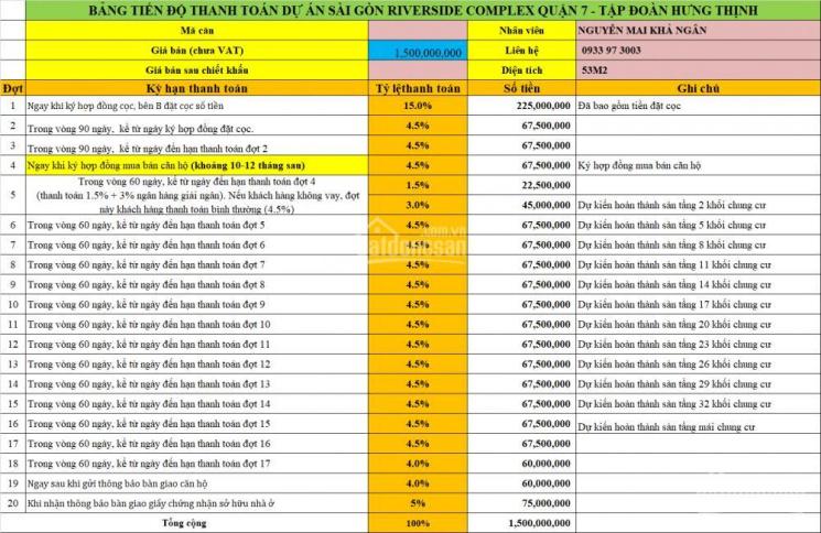 Giá thực tế căn hộ Q7 Sài Gòn Riverside, MT Đào Trí CĐT Hưng Thịnh, TT 24%, Khả Ngân 0933973003