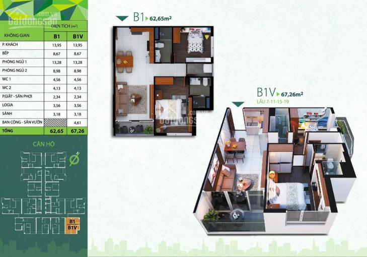 2 SUẤT NỘI BỘ B6A VÀ B5A, RES GREEN TOWER, 077.972.9909