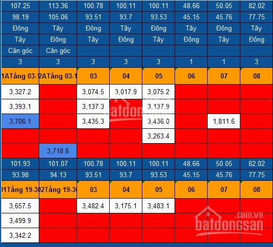 CH cao cấp 3PN, đầy đủ tiện ích phố Minh Khai, quý II nhận nhà giá chỉ 2.65 tỷ - LH 0838 239 196
