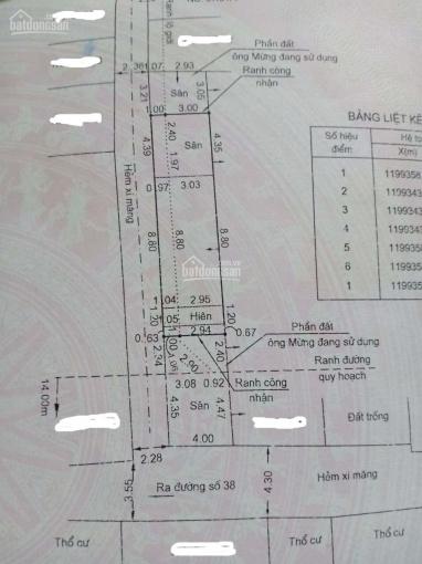 Bán nhà cấp 4 DT: 4x15m giá 3 tỷ 150tr, Sổ hồng, Hiệp Bình Chánh Chánh, LH: 0908284781 - 0908016419
