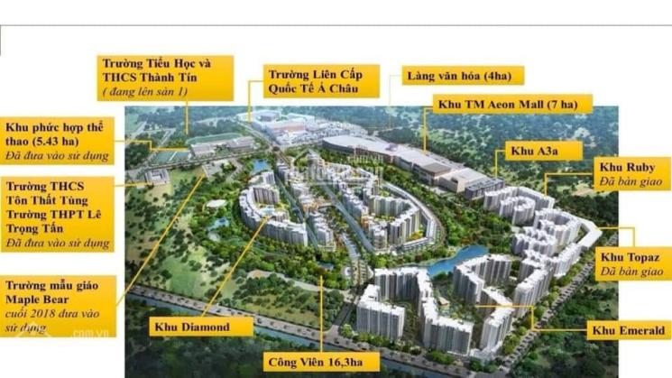 Rổ hàng chuyển nhượng của CĐT căn hộ Celadon City Tân Phú Ruby-Emerald-Diamond: 0909 062 967