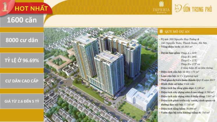 Siêu hot: Mở bán shop chân đế CC Imperia Garden 203 Nguyễn Huy Tưởng giá 55 triệu/m2, LH 0918325858
