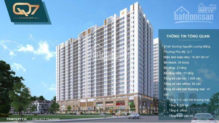 Với 2,2 tỷ bạn sẽ sở hữu căn hộ Phú Mỹ Hưng, giá 40tr/m2, chiết khấu 18%, gọi ngay: 0909.643.113