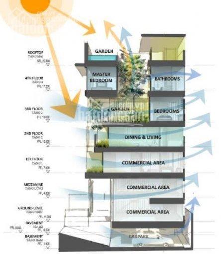 Cần cho thuê nhà phố thương mại shophouse D2Eight Đồng Văn Cống, P.Thạnh Mỹ Lợi quận 2 giá 50 triệu