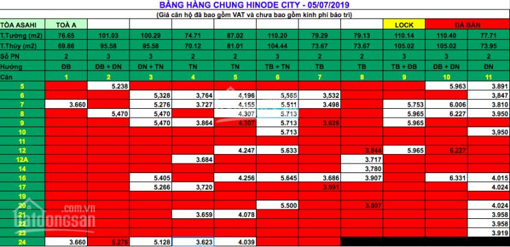 Chính sách cực khủng dành cho căn hộ 2PN dự án Hinode City, tăng giá từ ngày 31/08. LH: 0962613660