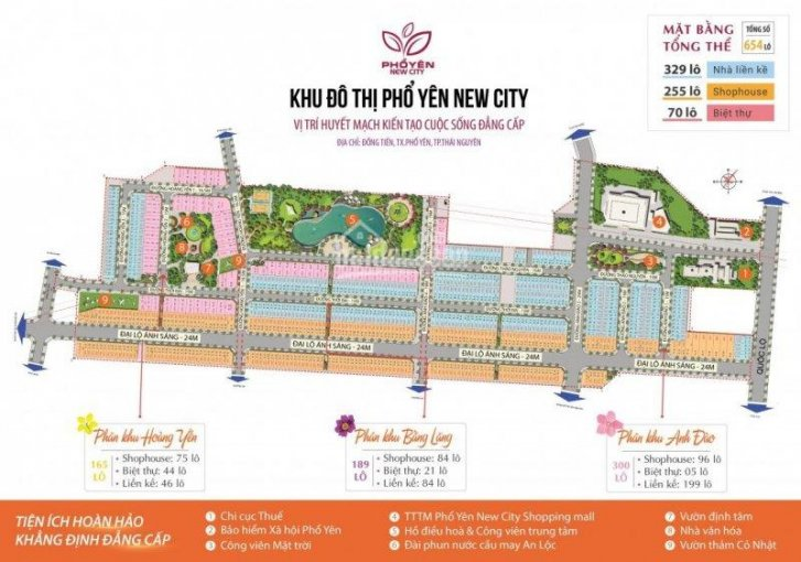 Ra mắt đất nền khu đô thị Phổ Yên New City, Phổ Yên, TP Thái Nguyên, LH: 0989.33.45.66 ảnh 0