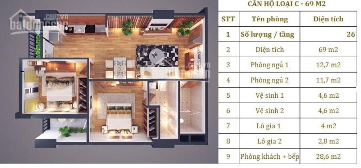 Cần bán căn hộ 2 phòng ngủ, 69m2, tại chung cư Athena Xuân Phương