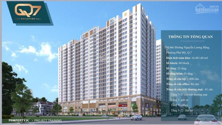 Sở hữu căn hộ Quận 7, đường Nguyễn Lương Bằng, căn 3PN giá chỉ 3 tỷ/ căn, giá CĐT LH 0902.093.066