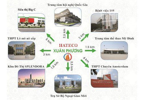 Bán liền kề Hateco 78m2, mặt tiền 5m, xây 5 tầng giá 65tr/m2 LH: 0972197233