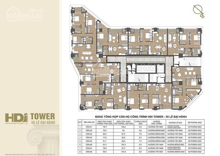 Dự án tốt nhất phố cổ, chỉ còn 10 căn cuối, DT: 76m2 - 116m2, nhận nhà quý III/2020, LH: 0979220466