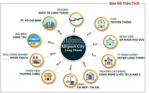 Đất KDC Long Thành Airport Villa, sổ hồng riêng