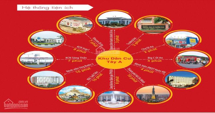 Bán gấp nhà 3 tầng mặt phố Võ Thị Sáu - phường Đông Hòa - Dĩ An - Bình Dương