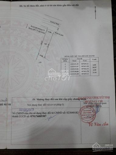 Bán lô đất MT Hồ Thị Bưng, DT: 6m x 21m, sổ hồng đầy đủ. Gía: 890 triệu