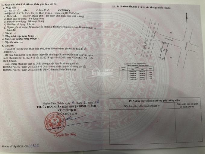 Kẹt tiền bán lô đất KDC Đại Phú, MT Trần Đại Nghĩa, Bình Chánh. DT 80m2, giá 2.1 tỷ, LH 0936225010
