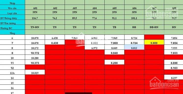Bảng giá căn hộ chung cư HDI Tower chủ đầu tư, tặng ngay 100tr, LH xem căn hộ thực tế 0983918483
