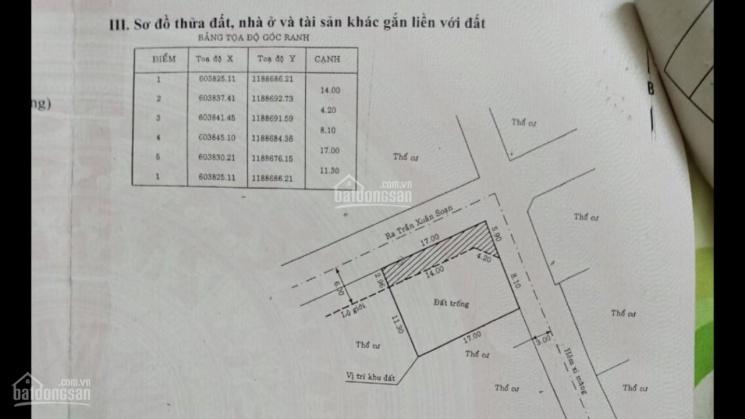 Bán đất khu Kiều Đàm P Tân Hưng, Quận 7. DT: 14x17m, DT thực tế 238m2, giá 21 tỷ TL