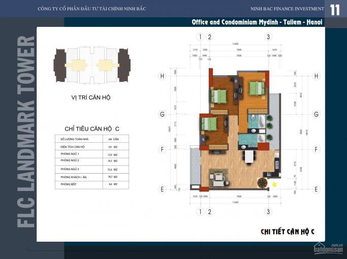Bán căn hộ chung cư tại dự án FLC Landmark Tower, đường Lê Đức Thọ, Phường Mỹ Đình 2, Nam Từ Liêm
