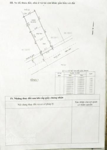 Nhà đất bán ở làng ĐH Thủ Đức, đường số 8, P. Linh Xuân, 4x14m (59m2). Giá siêu tốt