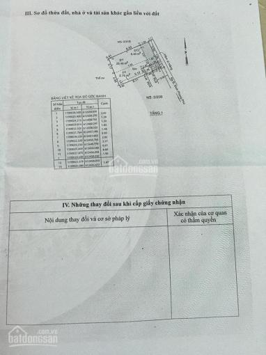 Người nhà gửi bán nhà cấp 4 hẻm 56 Đình Phong Phú, TNPB, Q9, nhà chính chủ xưa giờ chưa bán qua tay