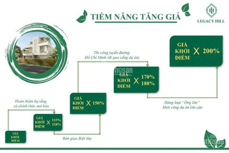 Nghỉ dưỡng ven đô Legacy Hill Hòa Bình chỉ 10,5tr/căn full tiện ích