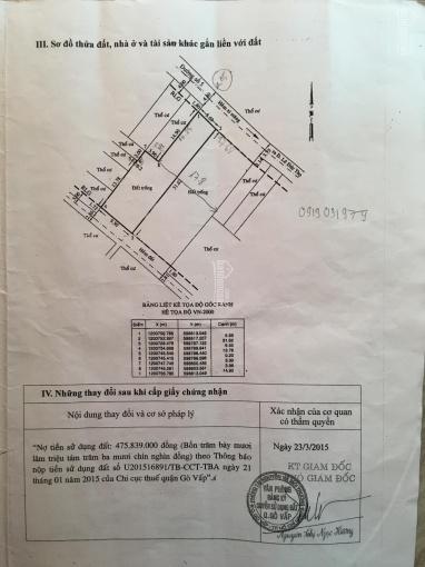Bán đất chia tài sản đang tách thửa khu Gò Vấp, Đường Lê Đức Thọ, Phường 13