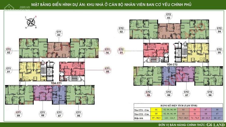 Chính chủ bán CHCC Ban cơ yếu Chính phủ, căn 1804 - CT1, DT 124m2, giá bán 28tr/m2, LH 0961000870 ảnh 0