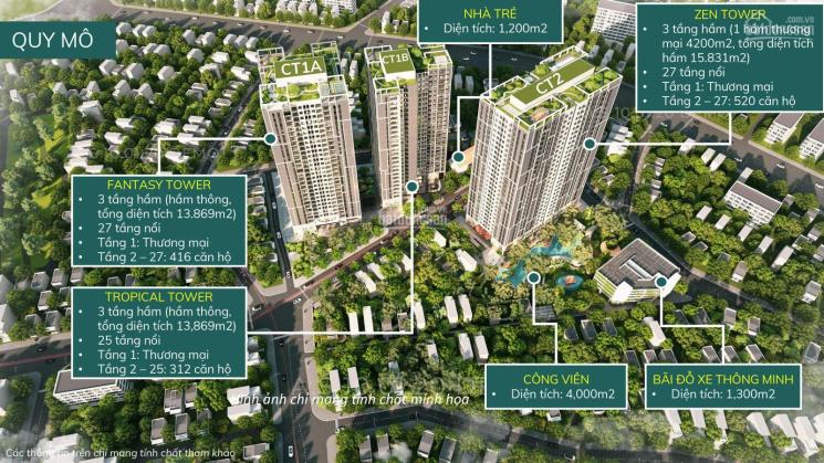 Mở bán đợt 1 chung cư Panorama Feliz Homes Đền Lừ , Diện tích 65m2 - 117m2, Chỉ 10% Ký HĐMB ảnh 0