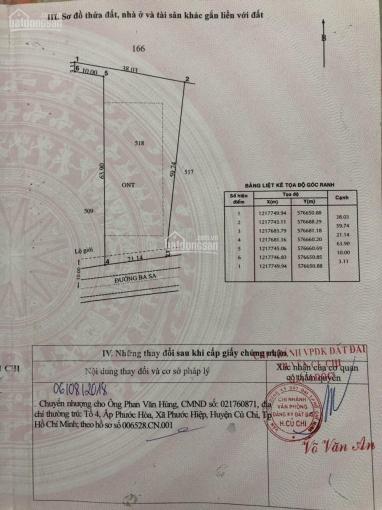 Mặt tiền đường Ba Sa, 21x60m tổng 1568m2 có 900m thổ cư. Giá 7.5tr/1m2, ĐT 0971244575 ảnh 0