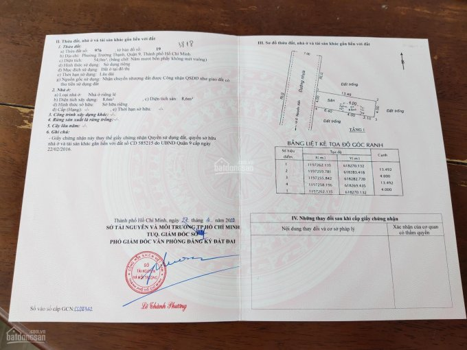 Cần bán đất ở dự án Việt Nhân Villa Nguyễn Xiển, Q9 nay là Thành Phố Thủ Đức ảnh 0