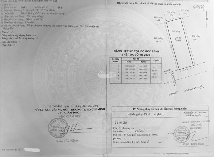 Bán nhanh - Đất dự án ở chợ Bình Điền Quận 8 - chính chủ (A. Minh 0909 228 986) ảnh 0