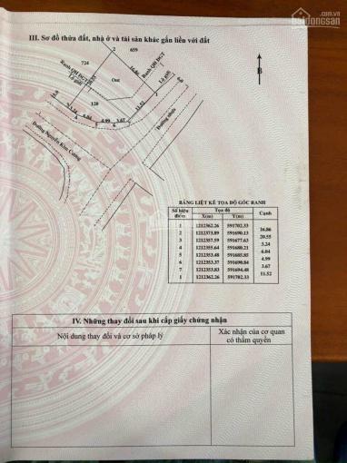 Chính chủ gửi lô đất 2MT Nguyễn Kim Cương 281m2 thổ ảnh 0