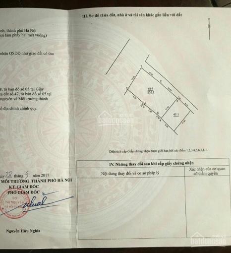 Bán đất chính chủ Thôn Nhuế - Kim Chung - Đông Anh (LH: 0969779819) ảnh 0