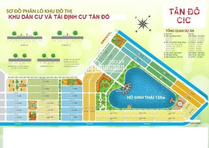 Bán đất nền KCN Tân Đô (Hương Sen), cam kết giá tốt nhất. Lh: 0938.947.925 ảnh 0
