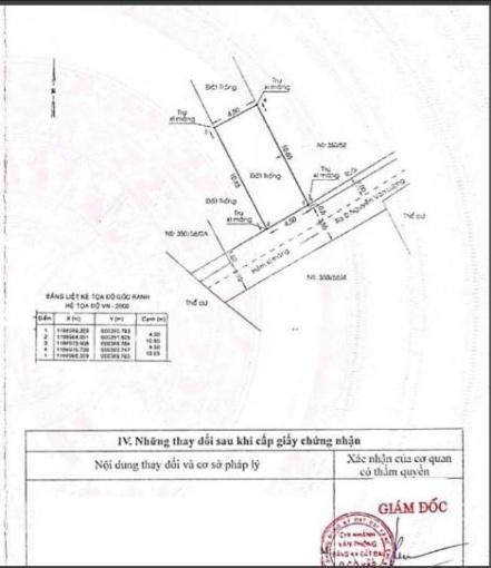 Bán đất, Gò Vấp, gần Lotte Mart Nguyễn Văn Lượng, TS 4.5x11m , 4.2 tỷ ảnh 0
