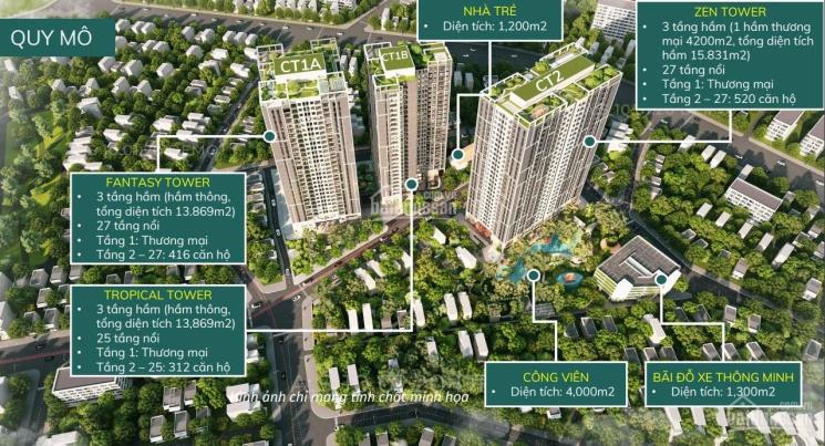 Tậu nhà sang trúng ngay Mec C200, từ 2,3 tỷ căn hộ 2PN 75m2 cạnh hồ Đền Lừ, hỗ trợ 18 tháng 0% ảnh 0