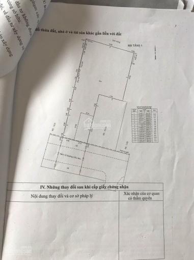 Bán gấp lô MTKD kế bên trường cấp 2 Đặng Trần Côn, P Tân Sơn Nhì, Q Tân Phú. 595m2, giá: 44 tỷ TL ảnh 0