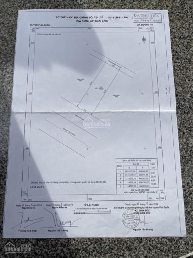 Cần bán gấp đất tại khu TDC Suối Lớn, Phú Quốc, 120m2, hướng nam, full thổ, chỉ 2.2 tỷ, 0966759085 ảnh 0