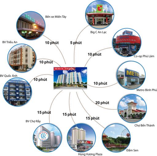 Bán căn hộ hoàn thiện ở ngay 35 Hồ Học Lãm, 2PN. DT 57m2 giá 1,420 tỷ (full chi phí) LH 0909.456158 ảnh 0