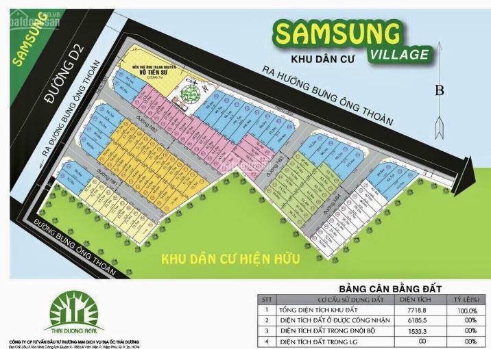 Bán đất đường Bưng Ông Thoàn, P. Phú Hữu, Quận 9 (dự án Samsung Village) ảnh 0