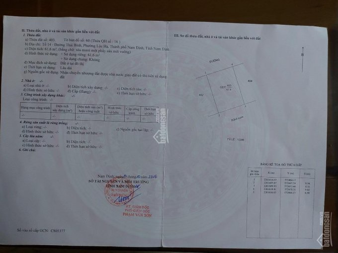 Bán đất đường huy cận khu đô thị Mỹ Trung, thành phố Nam Định ảnh 0