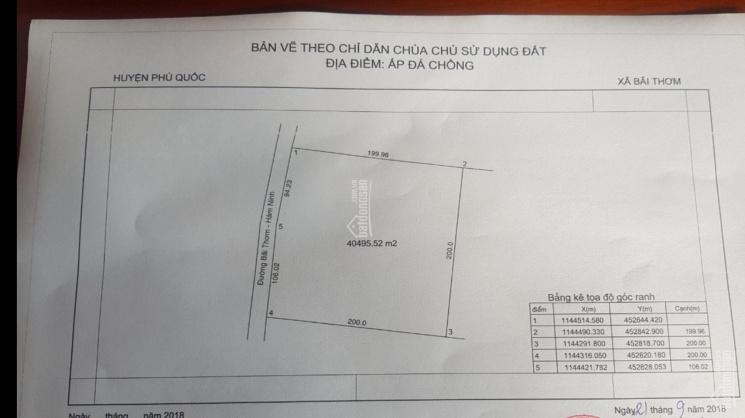 Bán gấp mảnh đất cách biển 50m, có tách bán 10 công, tổng 40 công tại Bãi Thơm, Phú Quốc ảnh 0