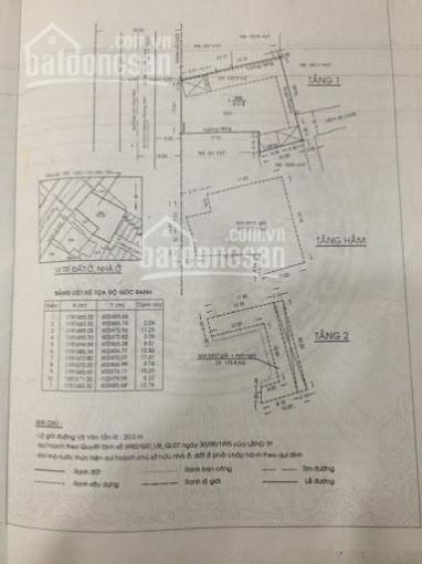Cho thuê MT Võ Văn Tần gần CMT8, P6, Q3. DT: 18x20m, NH 20m, hầm + trệt, 415 tr/th (thương lượng)
