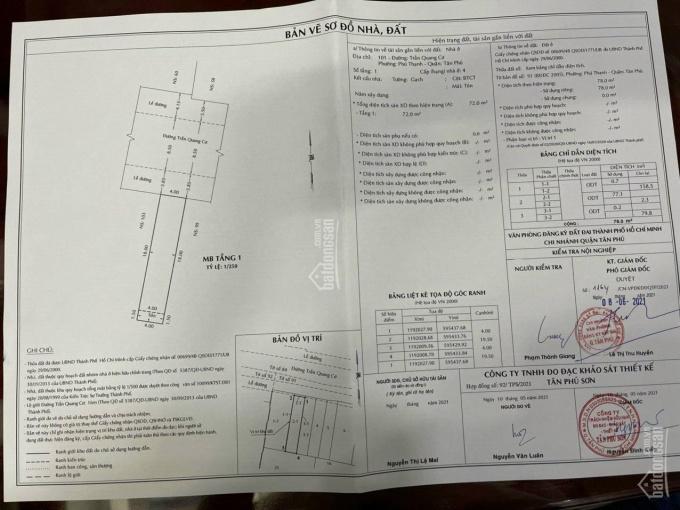 Bán nhà MT đường Trần Quang Cơ, 4m x 19m, giá 8.5 tỷ, P. Phú Thạnh, Q. Tân Phú ảnh 0
