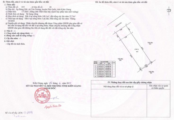 Lô thổ cư ngay đường lớn Nguyễn Trung Trực - Thành Phố Phú Quốc ảnh 0