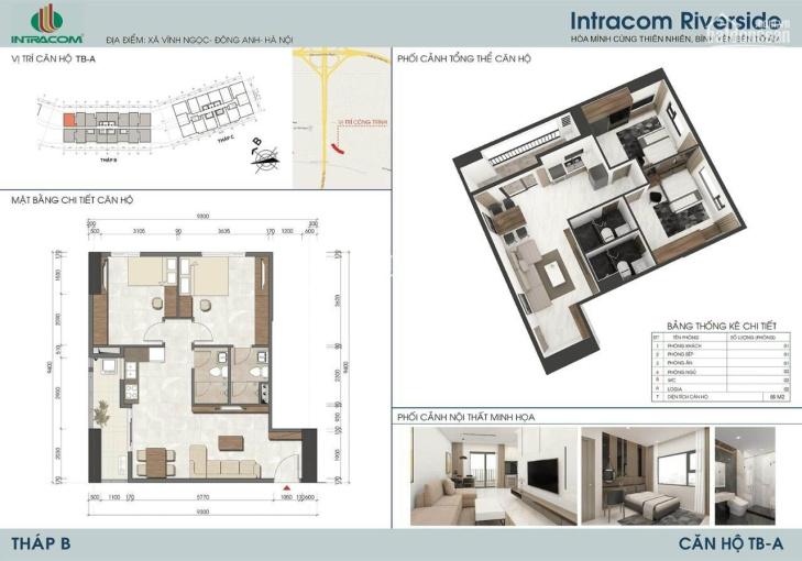 Còn duy nhất 3 căn 66m2 nhận nhà ở ngay dự án Intracom Nhật Tân. Liên hệ 0333485***