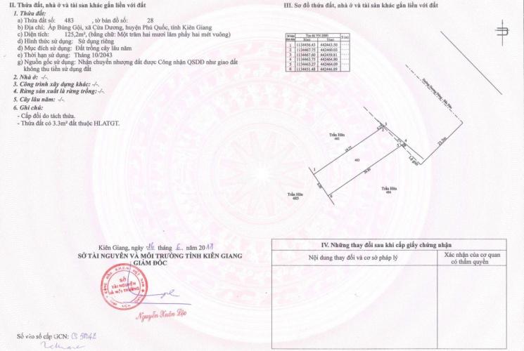 Mặt tiền đường Nguyễn Trung Trực, giá chỉ 3 tỷ ảnh 0
