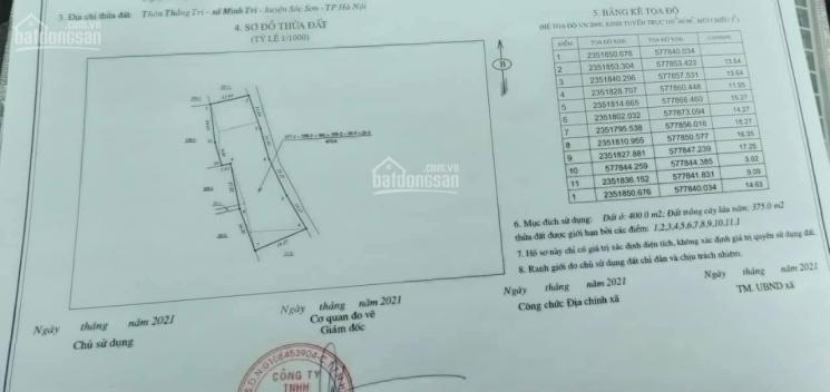 Chính chủ bán siêu phẩm phân lô 875m2 tại Thắng Trí - Minh Trí - Sóc Sơn ảnh 0