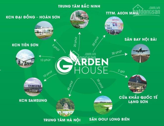 Bán liền kề 75m2 xây 4 tầng trong khu đô thị Vsip Bắc Ninh, 0363664209 ảnh 0